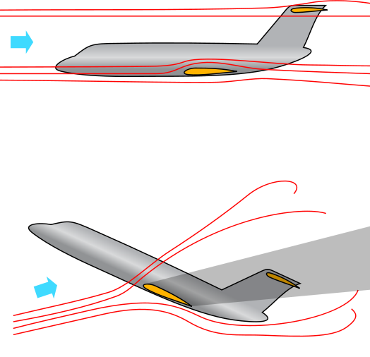 The deep stall affects aircraft with a T-tail configuration.